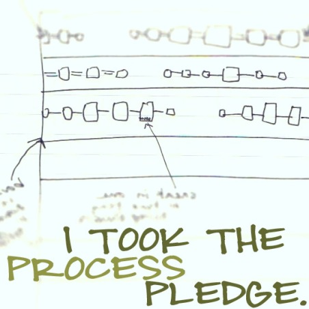 Process Pledge button